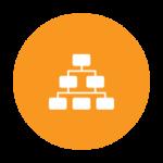Program Governance and Stakeholder Management